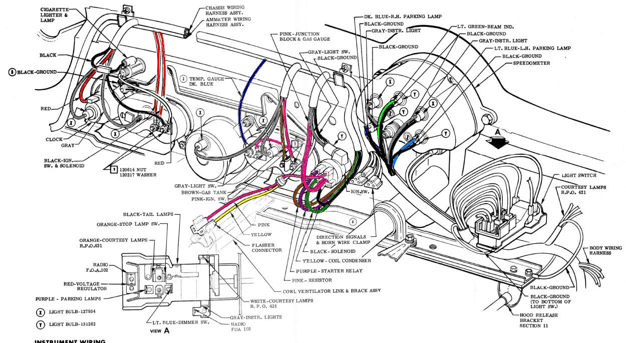 Diagram 68 Corvette Wiring Harness Diagram Full Version Hd Quality Harness Diagram Honda 0 Edilgress It