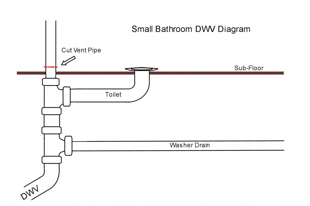 Toilet Vent- Horizontal Vs Vertical? - Plumbing - DIY Home ...