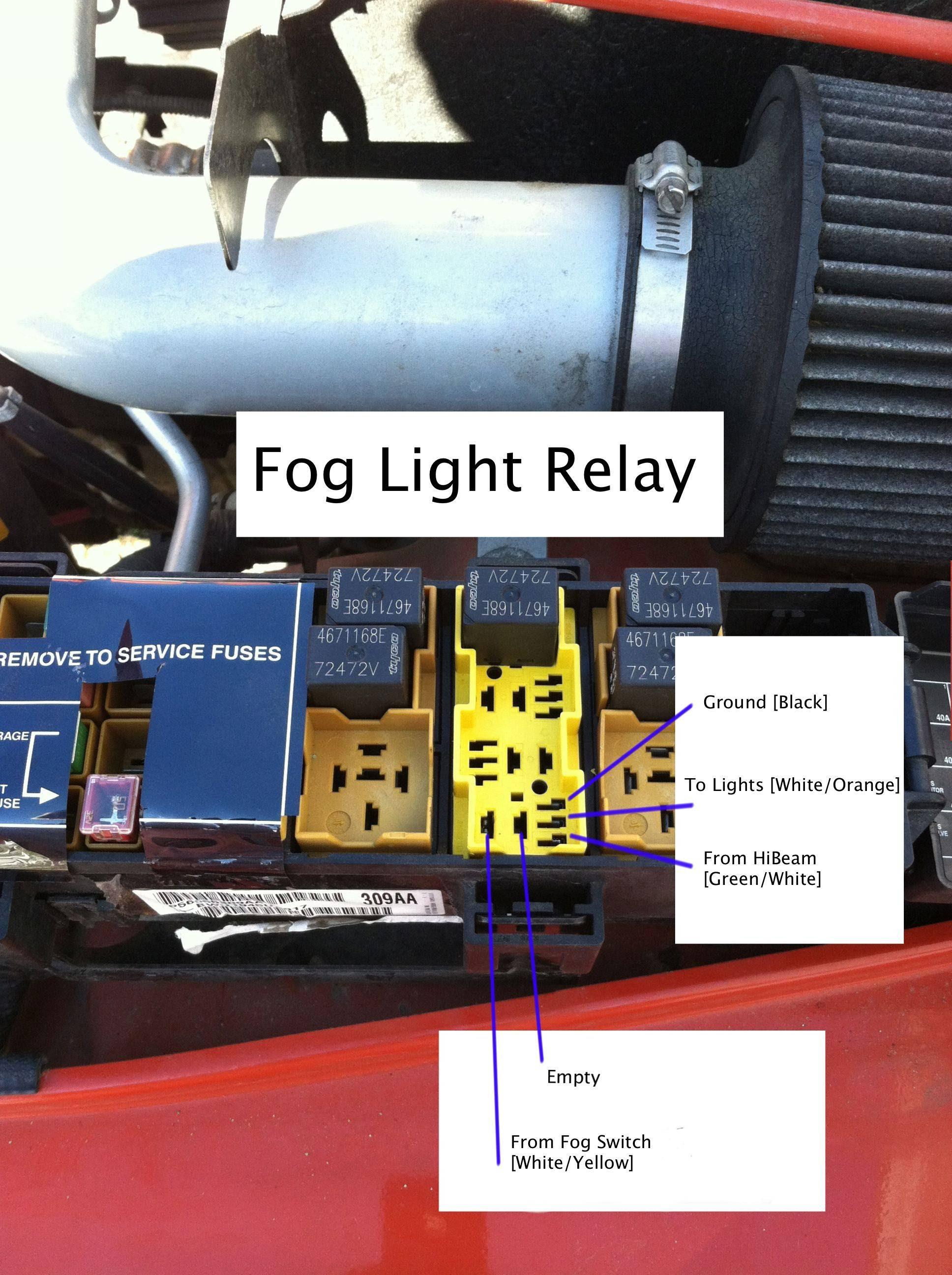97 Jeep Fog Light Relay Wiring Wiring Diagram Brief Corsa E Brief Corsa E Pasticceriagele It