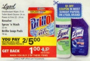 Lysol Rite Aid 300x204 Lysol Cleaning Product Coupons= FREE at Rite Aid
