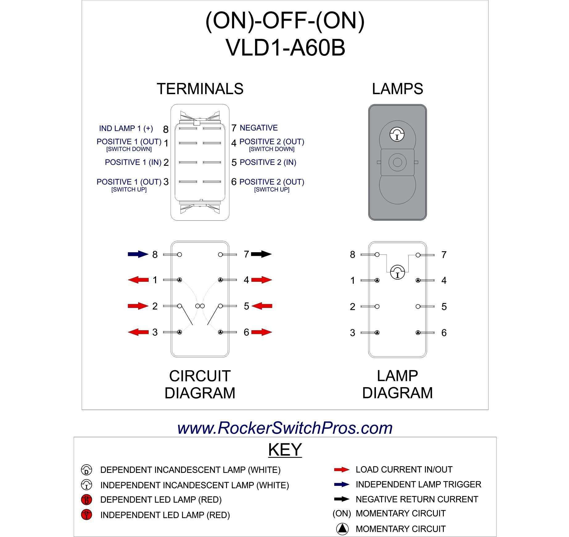 Diagram 12 Volt Rocker Wiring Diagram Full Version Hd Quality Wiring Diagram Monsterwiringm Repni It