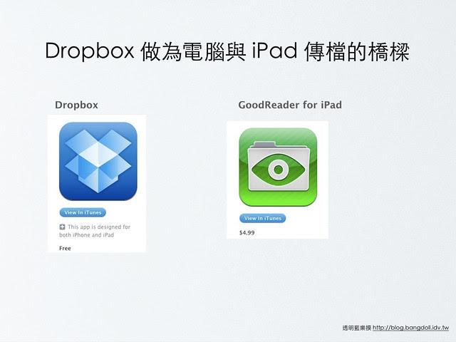 Dropbox教學.009