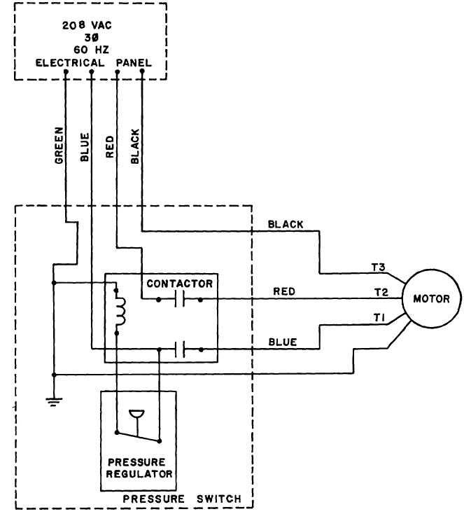 Air Compressor Control Wiring Diagram - Wiring Diagram NetworksWiring Diagram Networks - blogger
