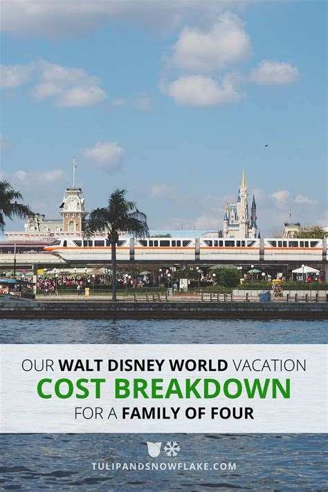 Our Walt Disney World Trip Cost Breakdown for a Family of