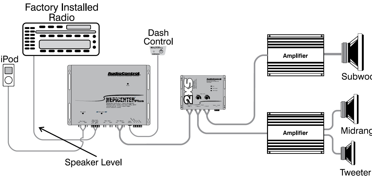 Pa Speaker Wiring Diagram from lh4.googleusercontent.com