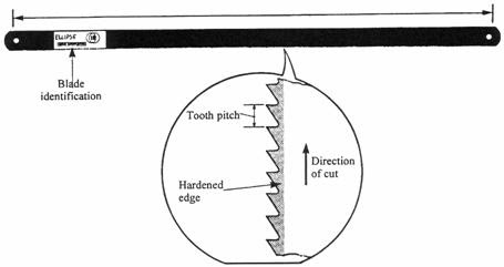 How to put a hacksaw blade on gallery wiring table and diagram how to put on a hacksaw blade gallery wiring table and diagram how to put on keyboard keysfo Image collections
