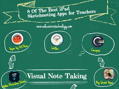 8 Good Sketchnoting Apps for Teachers