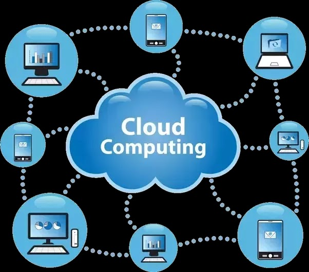 What's Cloud Computing?