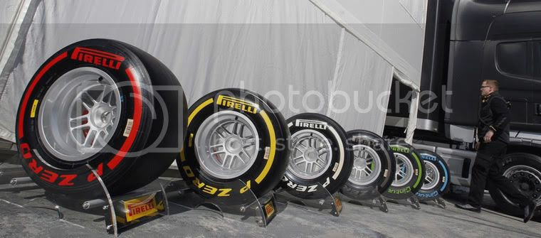 Compuestos de neumáticos Pirelli para la temporada 2012 de Fórmula 1