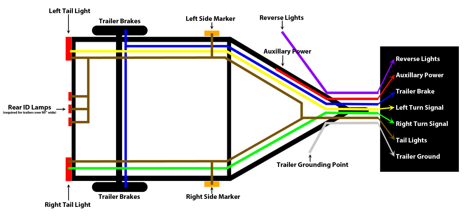Diagram Magnetic Tow Light Wiring Diagram Full Version Hd Quality Wiring Diagram Homeswiring41 Bertellifabrizio It