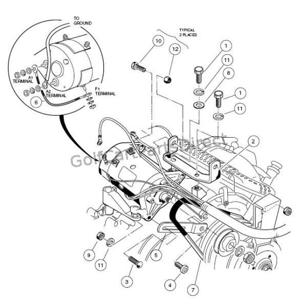Diagram Yamaha Golf Cart Wiring Diagram Generator 13 Mb New Update December 24 2020 Full Version Hd Quality Diagram Generator Wiring Train Tender Hotelcapocaccia It