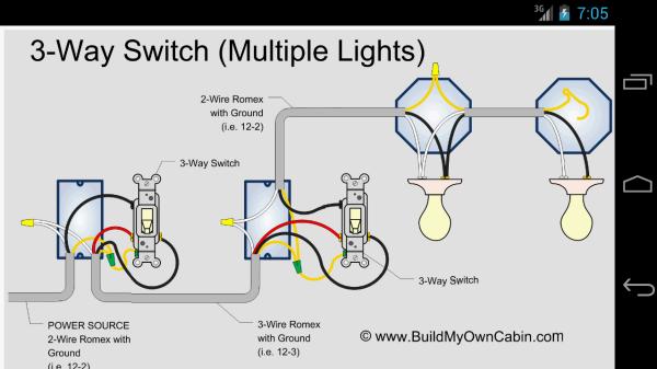 Diagram Free Residential Electrical Wiring Diagrams Full Version Hd Quality Wiring Diagrams Diagramlemusg Jodenjoy It