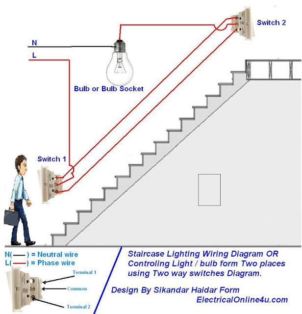 Schema Table Lamp Wiring Diagram 3 Way Socket Full Hd Version Tabletodiagram Bruxelles Enscene Be