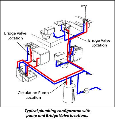 Plumbing Diagrams - WaterQuick Pro II