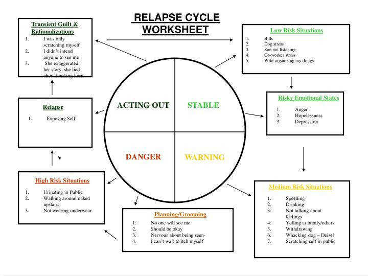 Relapse Prevention Plan Worksheet  Homeschooldressage.com