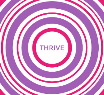 Le Vel Thrive Review Healthy Mlm Business Opportunity