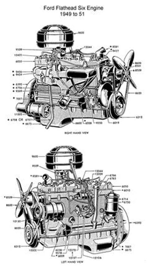 109 Best American performance six cylinder images | Engine