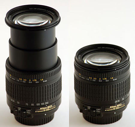 Fixed Lens vs Zoom Lens, Which One is Better