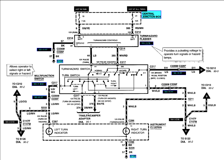 Download Diagram Ford Explorer Sport Trac Stereo Wiring Diagram Full Hd Botdiagrams Bruxelles Enscene Be