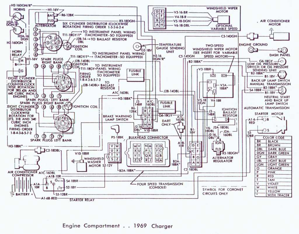 Fuse Box On 2006 Dodge Charger - Wiring DiagramWiring Diagram
