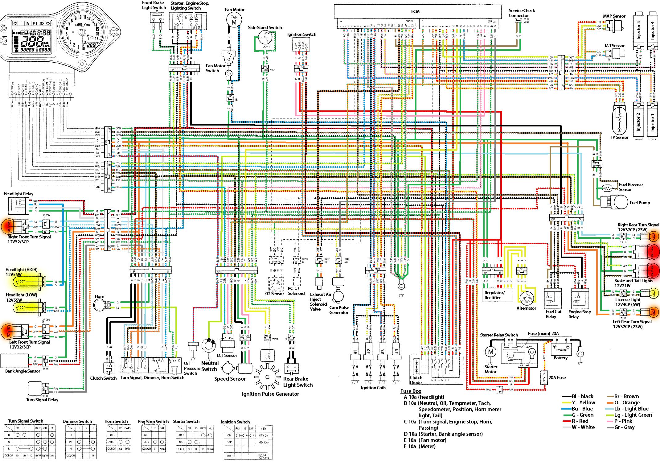 Cbr600rr Wiring Diagram Bargman 7 Way Trailer Wiring Diagram Keys Can Acces Tukune Jeanjaures37 Fr