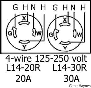 50 Amp Twist Lock Wire Diagram - Wiring Diagram Networks | Twist Lock Schematic 220v 30 Amp Wiring Diagram |  | Wiring Diagram Networks - blogger