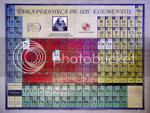Kordas' Periodic Table photo