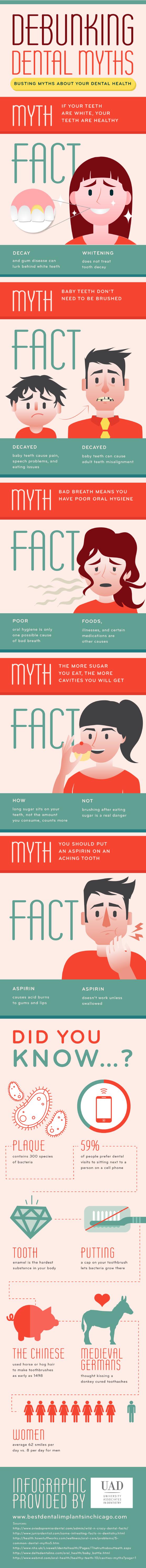 Infographic: Debunking Dental Myths