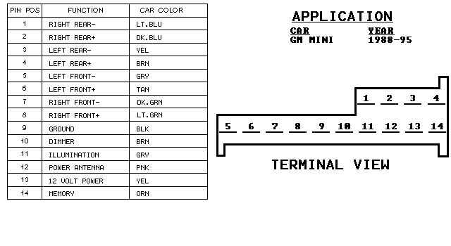 Oldsmobile Alero 2002 Radio Wiring Diagram Ford 4r100 Transmission Wiring Camrysdes Queso Madfish It