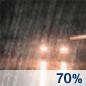 Rain Likely Chance for Measurable Precipitation 70%