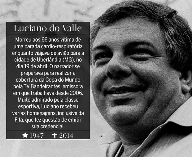 Luciano do Valle (Foto: ARTE: EDUARDO GARCIA)