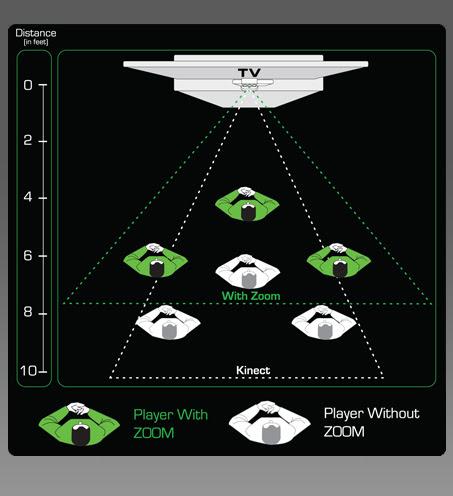 Xbox_ZoomNew3_zoom