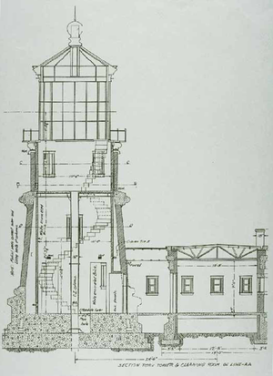 Blueprint of Split Rock Lighthouse.