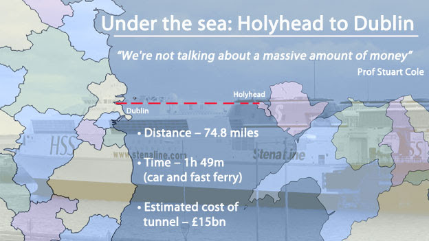 Holyhead to Dublin info graphic