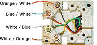 Wiring diagram for home phone jack home wiring and electrical diagram wiring diagram for home phone jack phone jack diagram wiring diagram for home phone swarovskicordoba Gallery