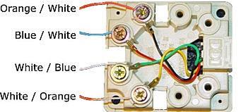 Home Phone Wiring Diagram Dsl Home Wiring Diagram