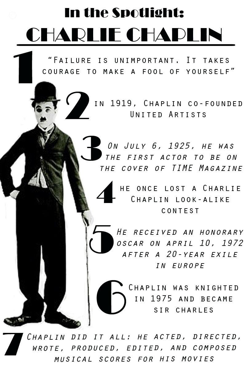 Charlie Chaplin Quotes Love Myself Quotes Love