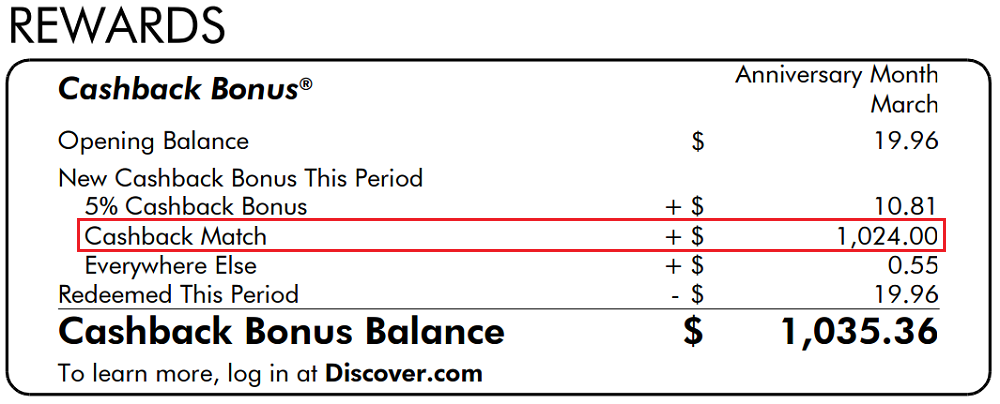 Discover It Double Cash Back Match Bonus Just Posted - Hello $12,12!