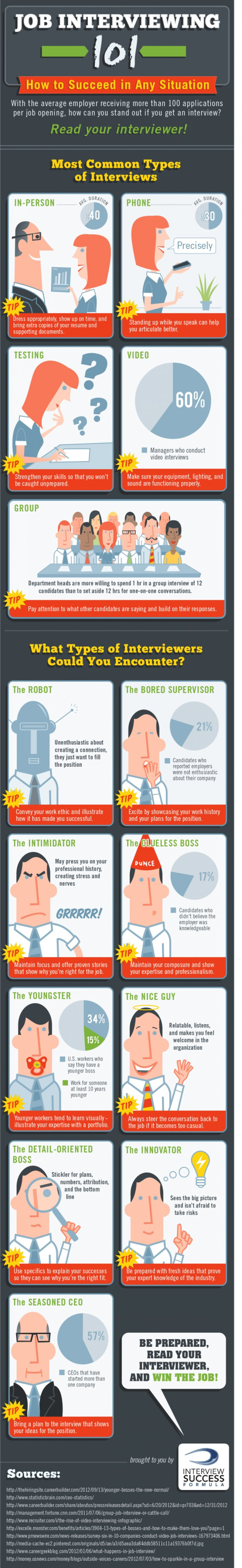How to Succeed in Any Type of Job Interview - #Infographic