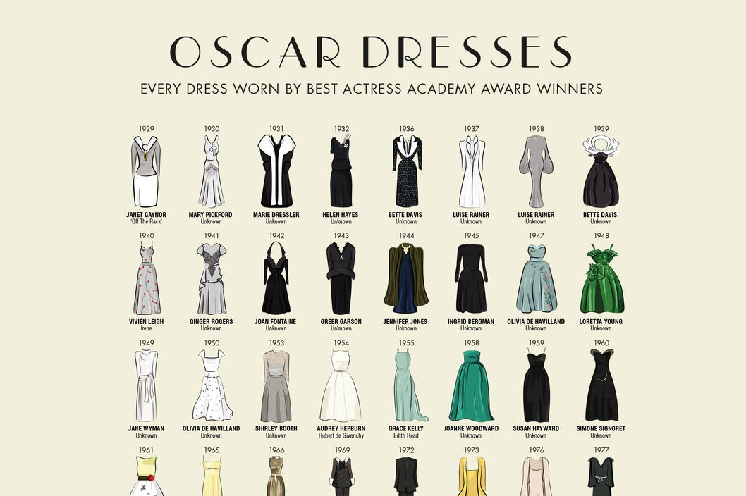 All the Best Actress Oscar Gowns Since 1929 -- The Cut