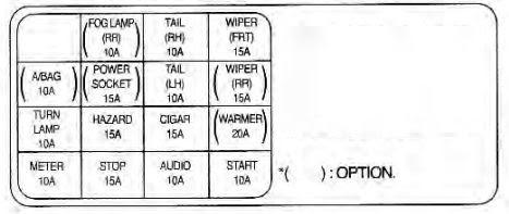 2001 Kia Rio Fuse Box Diagram Wiring Diagram Docs Docs Saleebalocchi It