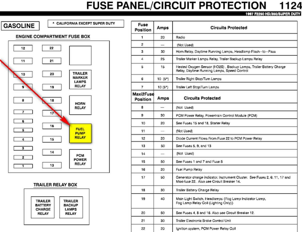 1999 Ford F350 Horn Wiring Diagram Peterbilt 379 Headlight Wiring Diagram Rccar Wiring Sampwire Jeanjaures37 Fr