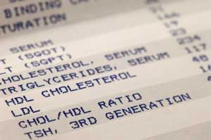 Cholesterol levels on blood test