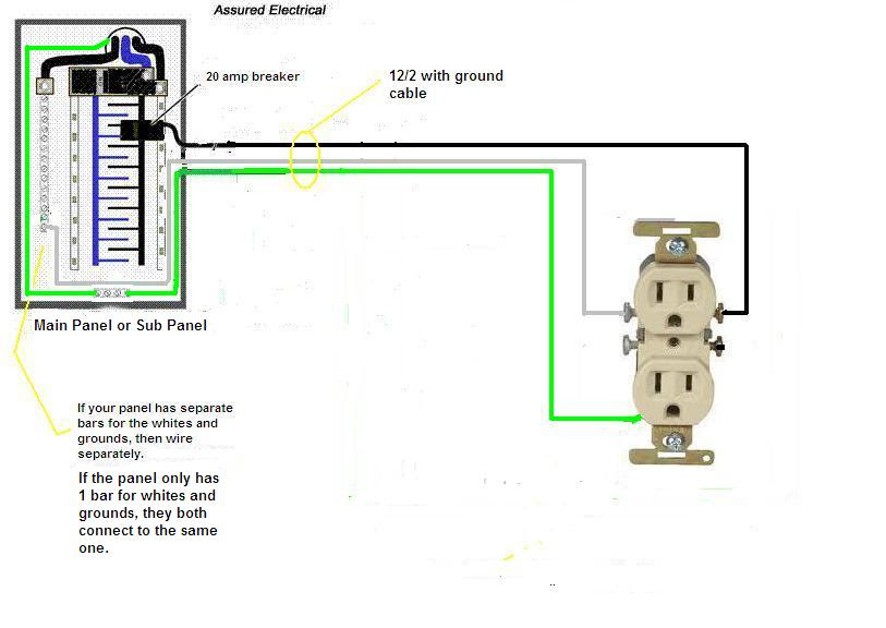 Diagram 200 Amp Panel Wiring Diagram Pull Thru Full Version Hd Quality Pull Thru Lowvoltagefan Arapa Fr
