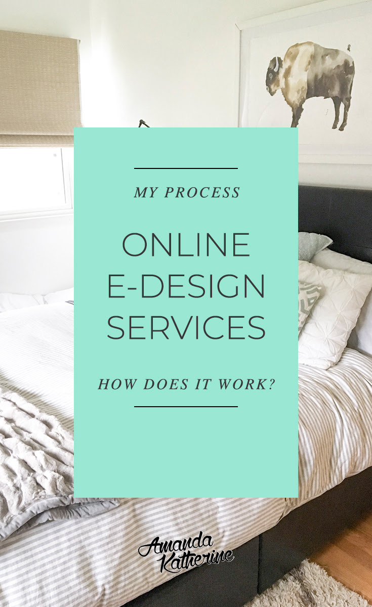 Decorate Your Home Quickly With Online Interior E Design Services The Step By Step Process Amanda Katherine