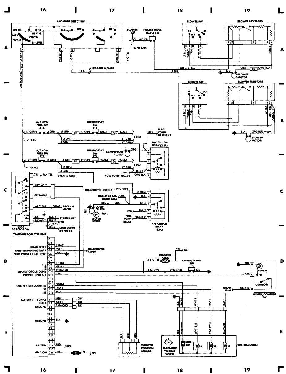 Wiring Diagrams 1984 1991 Jeep Cherokee Xj Jeep Cherokee Online Manual Jeep