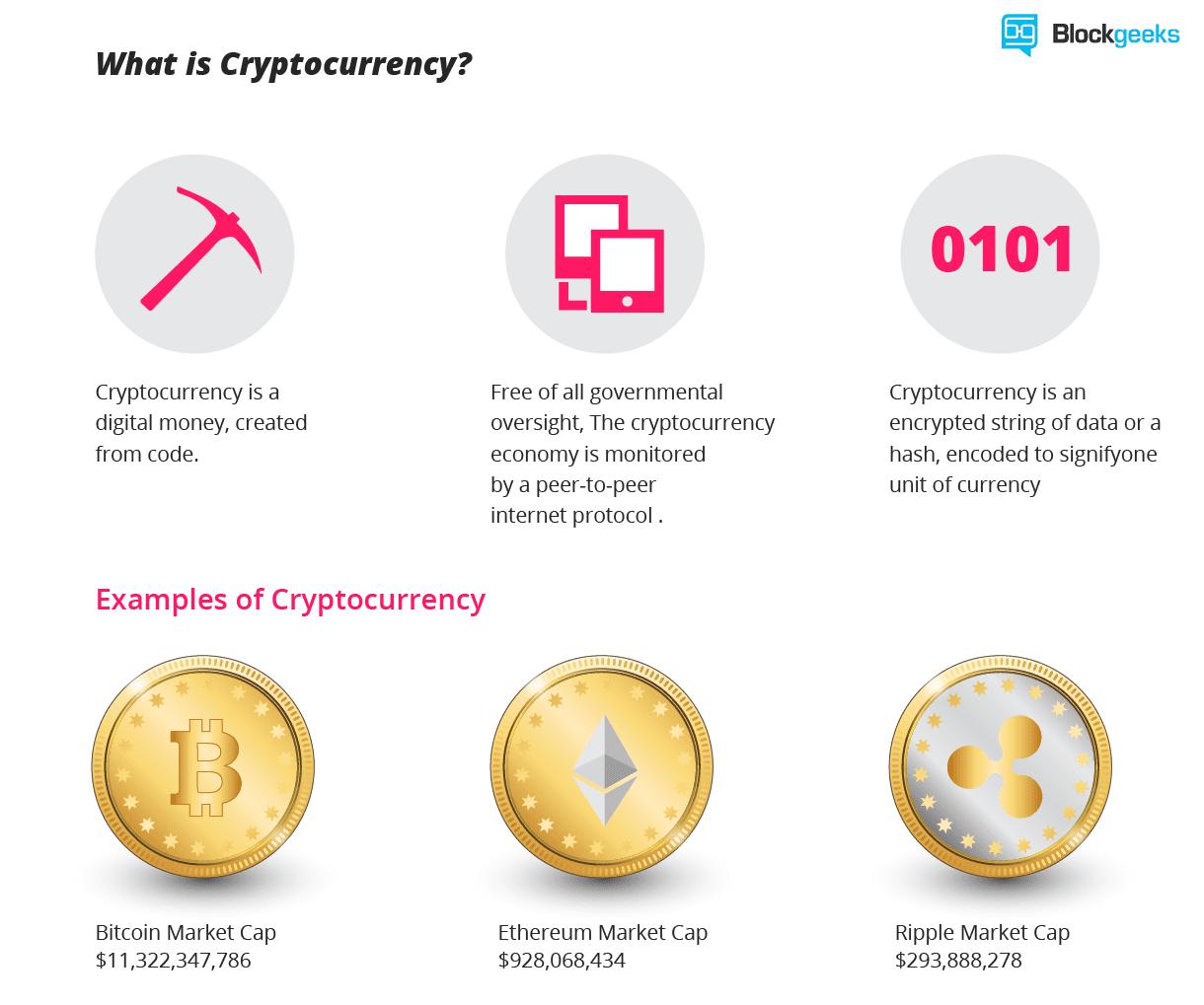 the key bitcoin