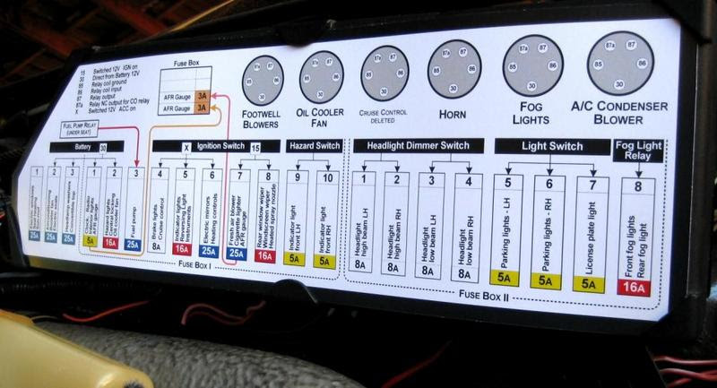 Porsche 911 Fuse Box Upgrade Wiring Diagram Active B Active B Bujinkan It