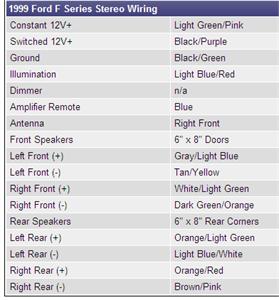 1998 F150 Door Speaker Wiring Diagram - Wiring Diagrams Deck Wiring Diagram Ford F on