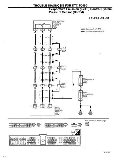 | Repair Guides | Engine Control Systems (1998) | Engine